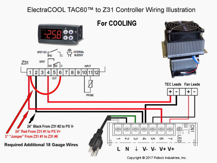 Z31-A Wiring for Cooling