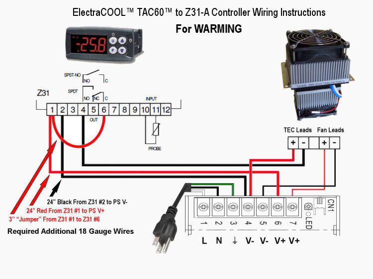 ElectraCOOL™ TAC60™ Enclosure Air Conditioner Wiring Instructions For The  Z31-A Temperature ControllerAdvanced Thermoelectric
