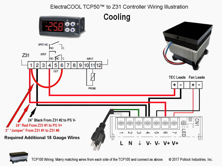 TCP50 to Z31 Wiring Illustration